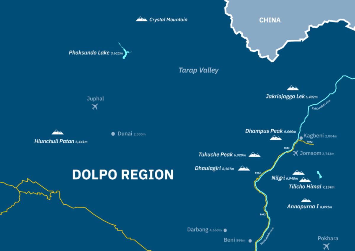 Dolpo-Region