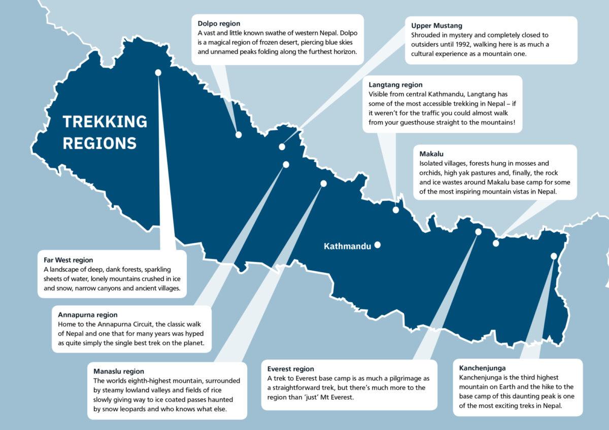 Nepal_Trekking Regions